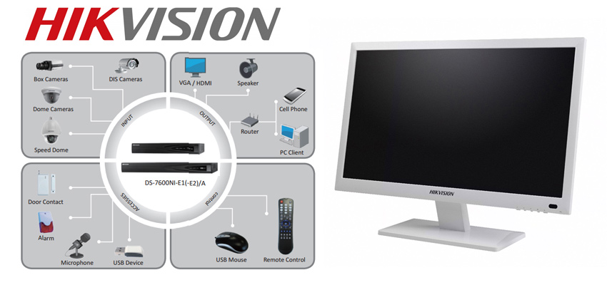 Hikvision All-in-One NVR DS-7600NI-E1/A