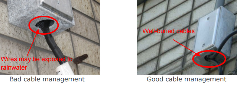 How To Install Security Camera For Qualified Waterproof