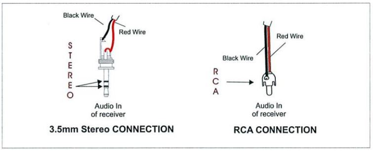 rca cable schematic with How To Connect A Microphone To Ip Cameras on Index together with File MHL Micro USB   HDMI wiring diagram as well How To Connect A Microphone To Ip Cameras additionally Usb Cable Wiring Schematic also Rca Universal Remote Control Setup Code.