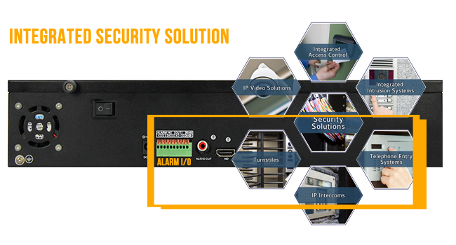 NVR Alarm I/O for Integrated Security Solution