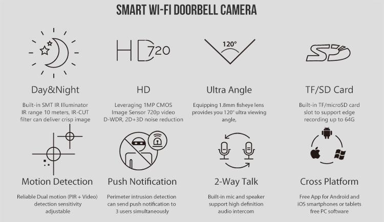 Smart Wi-Fi Doorbell Functions