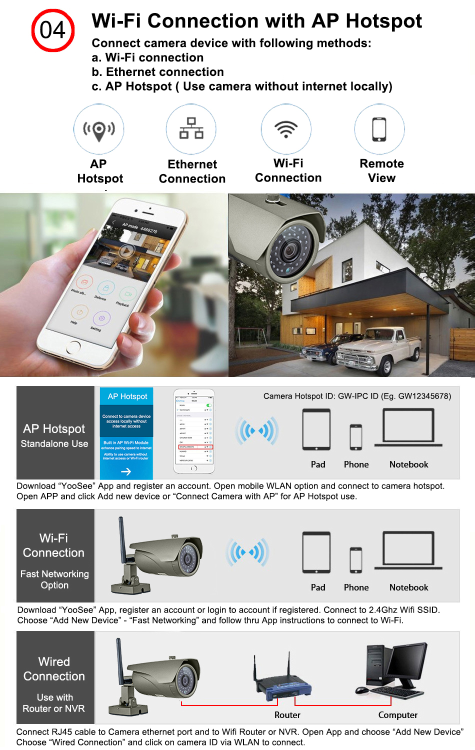 Outdoor wireless camera supports AP mode no Internet/router