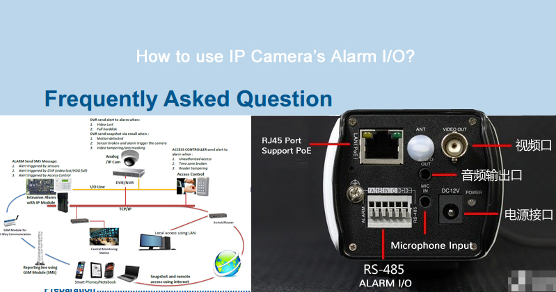 faq: how to use ip camera's alarm i/o