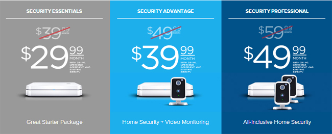Tv Entertainment Brings Home Security And Cloud Storage