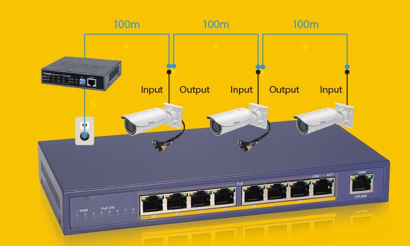 ptz security camera wiring diagram pelco ptz camera wiring