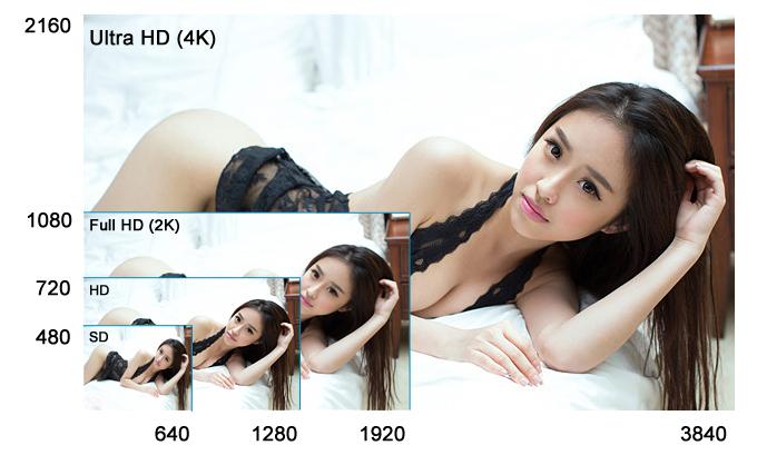 5 megapixel vs 720p vs 1080p
