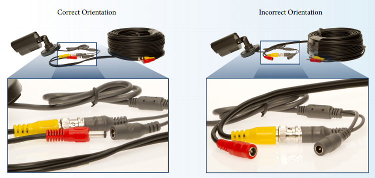 Fabulous Install Cctv Security Cameras Quick Start Guide Wiring Digital Resources Apanbouhousnl