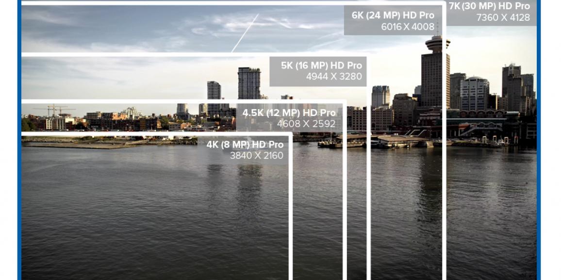 Maverick Of Uhd Ip Cameras 4 5k 5k 6k 7k Resolution