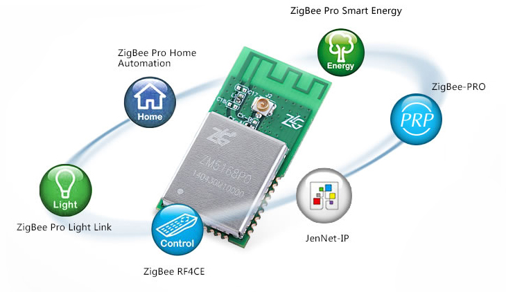 thesis using zigbee Design and implementation of home/office automation system based on wireless technologies these systems use zigbee.