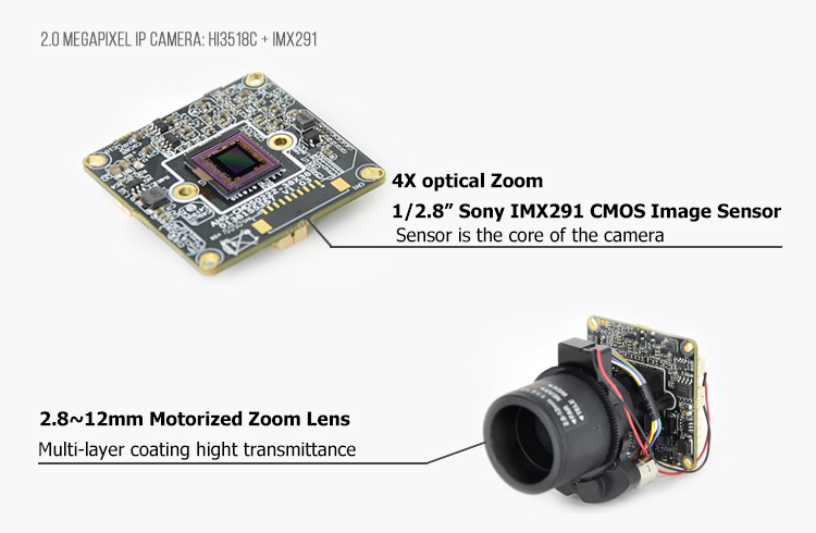 Sony Low Light Camera Module