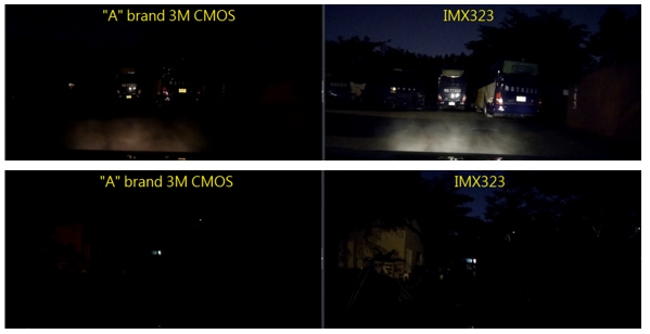 IMX323 vs other CMOS Sensor