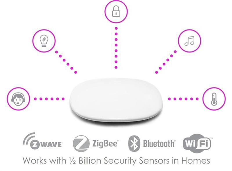 hive smart home security system z wave zigbee. Black Bedroom Furniture Sets. Home Design Ideas
