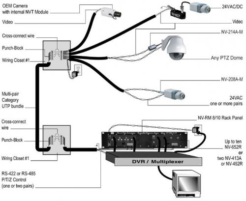 54_utp_cctv_connection how to install cctv cameras with cat5 (utp)? how to wire a cctv camera wiring diagram at aneh.co