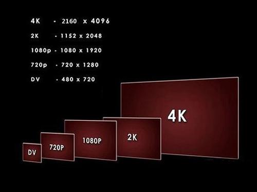 36ch 4k 64ch 5mp 128ch 1080p 256ch 720p H 265 Nvr